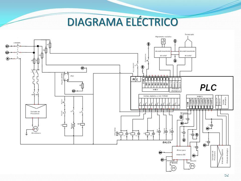 52 DIAGRAMA ELÉCTRICO