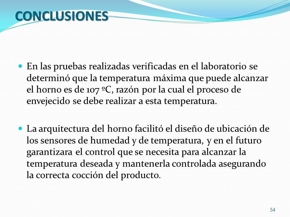 CONCLUSIONES En las pruebas realizadas verificadas en el laboratorio se determinó que la temperatura máxima que puede alcanzar el horno es de 107 ºC,