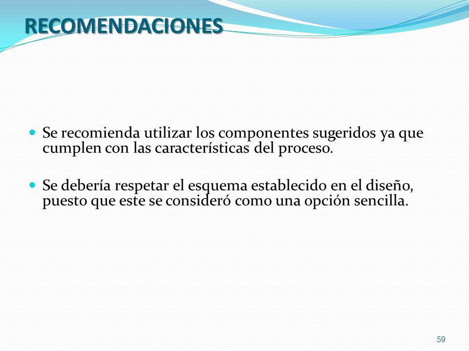 RECOMENDACIONES Se recomienda utilizar los componentes sugeridos ya que cumplen con las características del proceso. Se debería respetar el esquema es