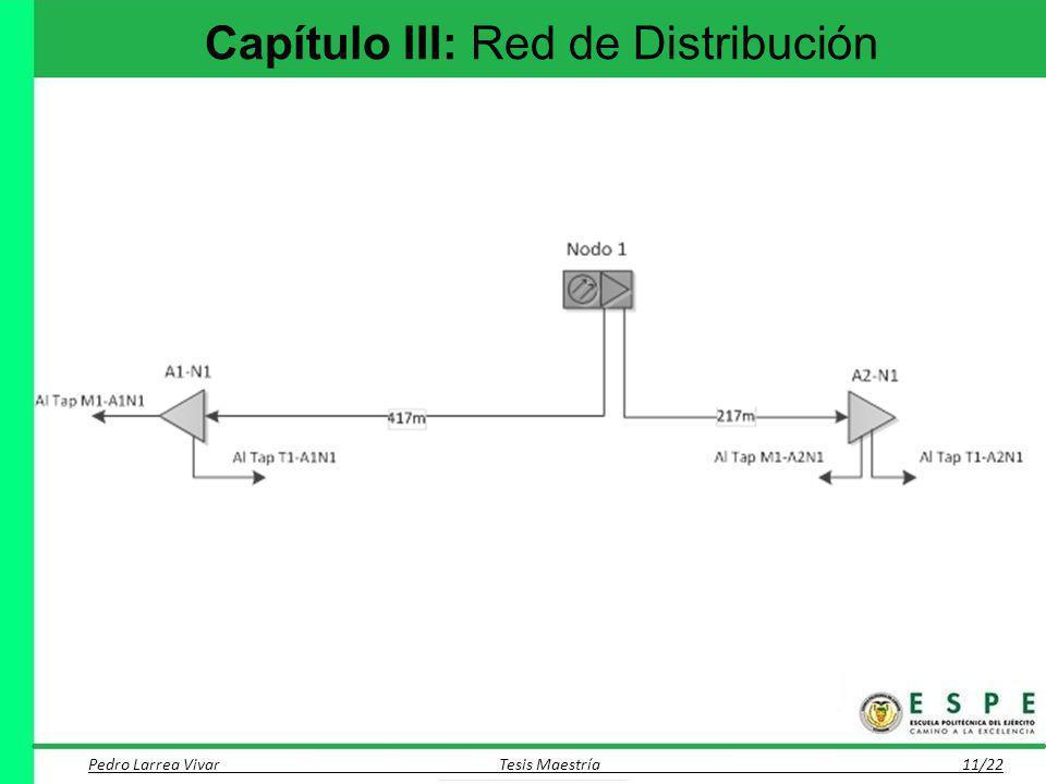 Capítulo III: Red de Distribución Pedro Larrea Vivar Tesis Maestría 11/22
