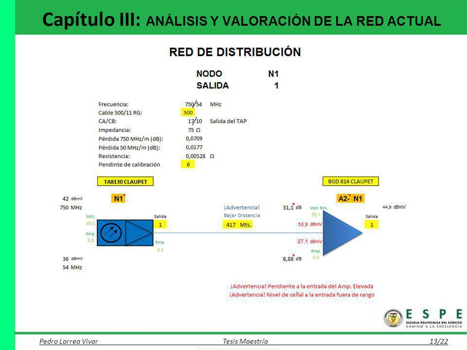 Capítulo III: ANÁLISIS Y VALORACIÓN DE LA RED ACTUAL Pedro Larrea Vivar Tesis Maestría 13/22