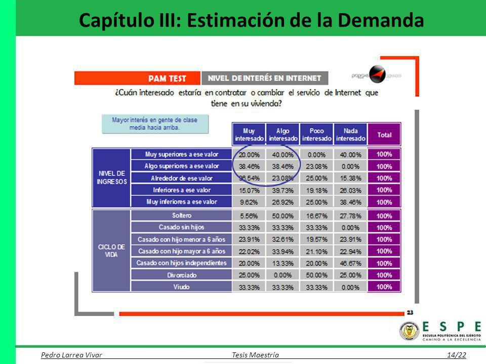 Capítulo III: Estimación de la Demanda Pedro Larrea Vivar Tesis Maestría 14/22