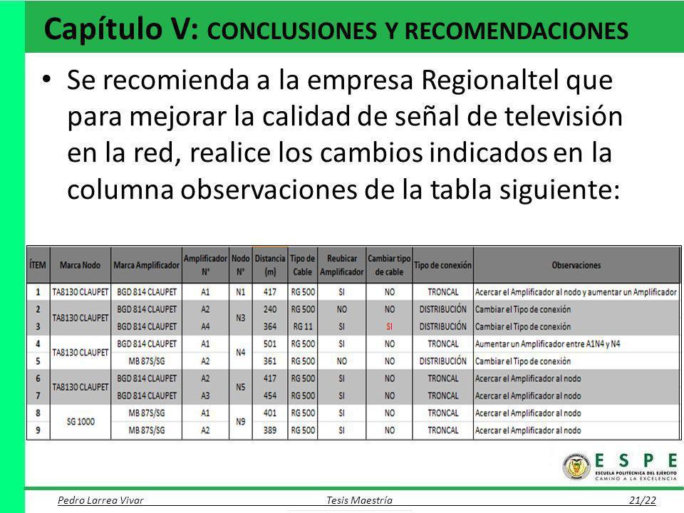Capítulo V: CONCLUSIONES Y RECOMENDACIONES Se recomienda a la empresa Regionaltel que para mejorar la calidad de señal de televisión en la red, realic
