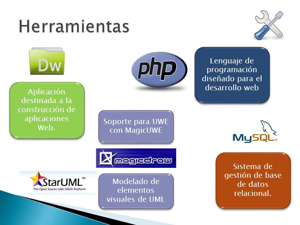 Aplicación destinada a la construcción de aplicaciones Web.