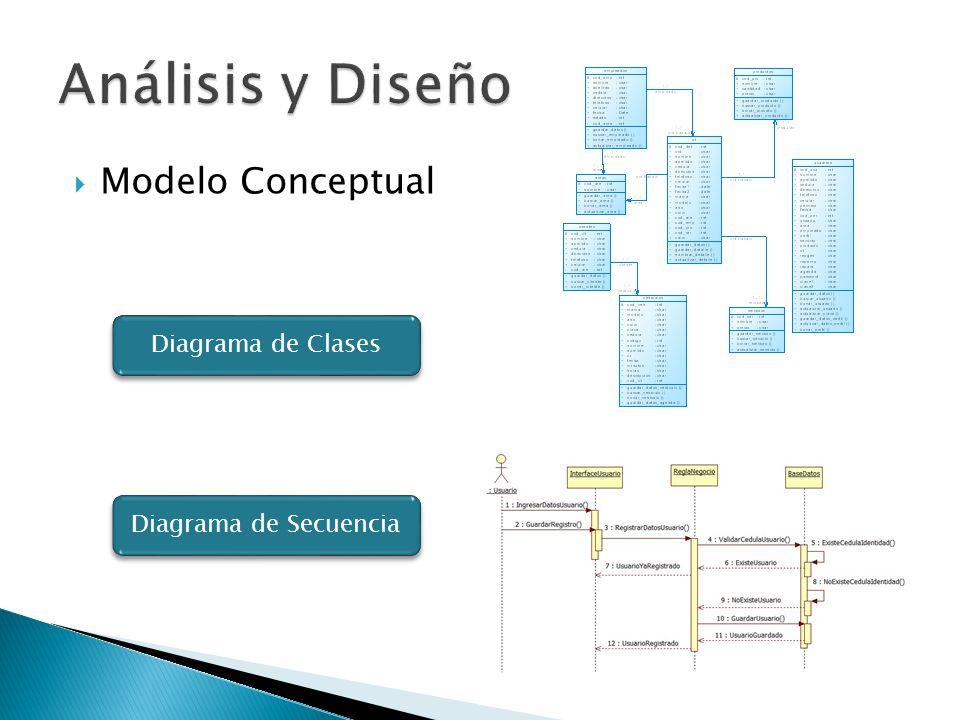 Modelo Conceptual Diagrama de Clases Diagrama de Secuencia