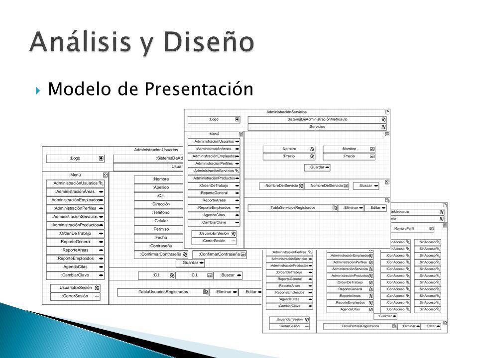 Modelo de Presentación