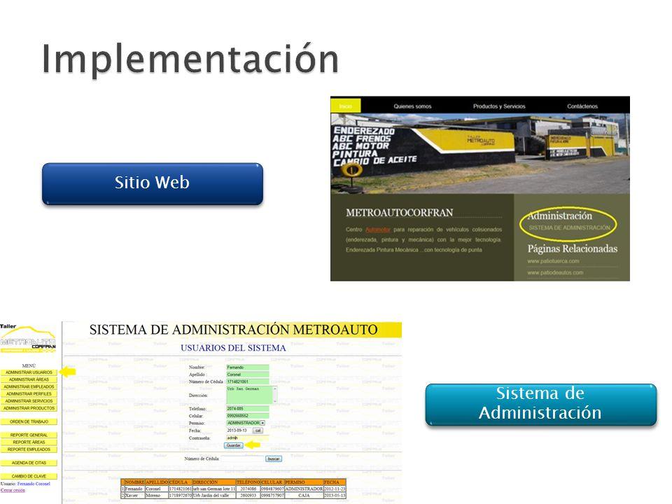 Sistema de Administración Sitio Web