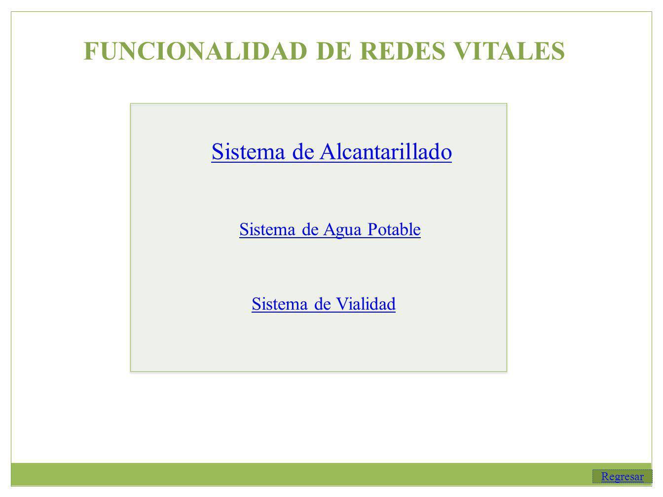 Sistema de Alcantarillado Regresar FUNCIONALIDAD DE REDES VITALES Sistema de Agua Potable Sistema de Vialidad
