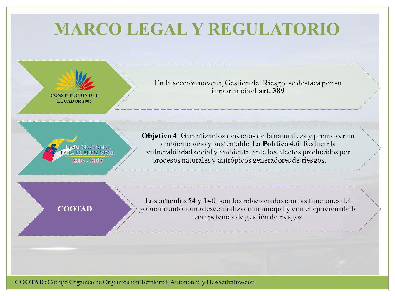 MARCO LEGAL Y REGULATORIO En la sección novena, Gestión del Riesgo, se destaca por su importancia el art.