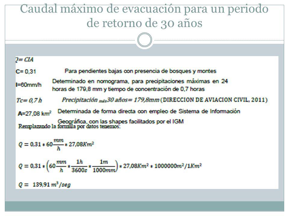 Caudal máximo de evacuación para un periodo de retorno de 30 años