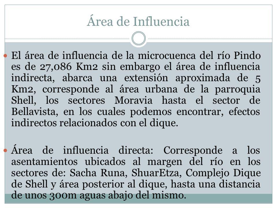 Área de Influencia El área de influencia de la microcuenca del río Pindo es de 27,086 Km2 sin embargo el área de influencia indirecta, abarca una exte