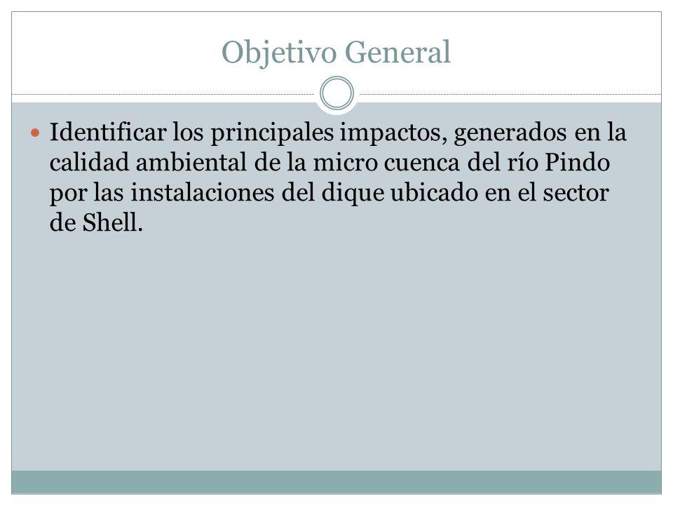 Objetivo General Identificar los principales impactos, generados en la calidad ambiental de la micro cuenca del río Pindo por las instalaciones del di