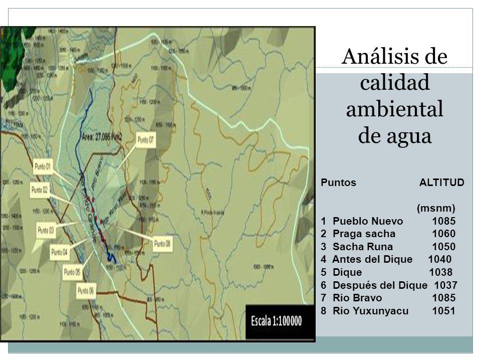 Análisis de calidad ambiental de agua Puntos ALTITUD (msnm) 1 Pueblo Nuevo 1085 2 Praga sacha 1060 3 Sacha Runa 1050 4 Antes del Dique 1040 5 Dique 10