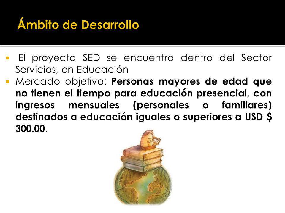 El proyecto SED se encuentra dentro del Sector Servicios, en Educación Mercado objetivo: Personas mayores de edad que no tienen el tiempo para educación presencial, con ingresos mensuales (personales o familiares) destinados a educación iguales o superiores a USD $ 300.00.