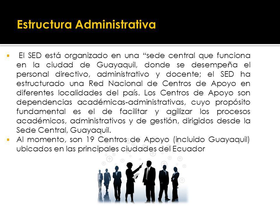 El SED está organizado en una sede central que funciona en la ciudad de Guayaquil, donde se desempeña el personal directivo, administrativo y docente; el SED ha estructurado una Red Nacional de Centros de Apoyo en diferentes localidades del país.