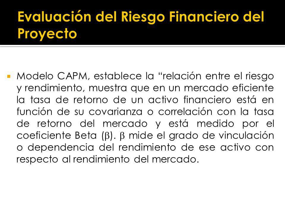 Modelo CAPM, establece la relación entre el riesgo y rendimiento, muestra que en un mercado eficiente la tasa de retorno de un activo financiero está en función de su covarianza o correlación con la tasa de retorno del mercado y está medido por el coeficiente Beta ( ).