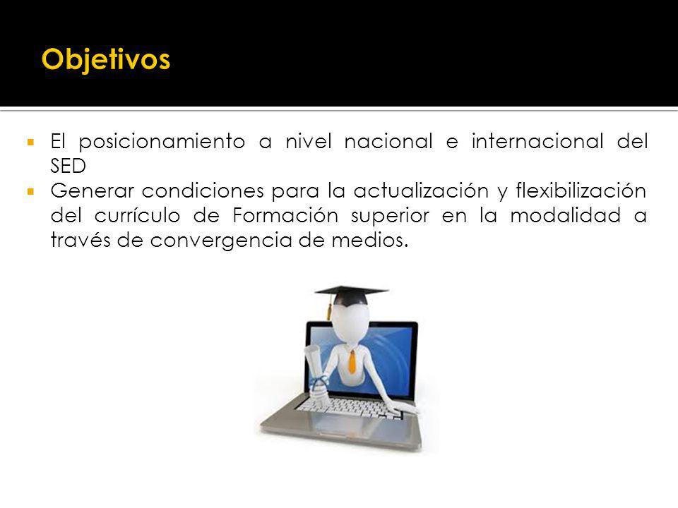 El posicionamiento a nivel nacional e internacional del SED Generar condiciones para la actualización y flexibilización del currículo de Formación superior en la modalidad a través de convergencia de medios.