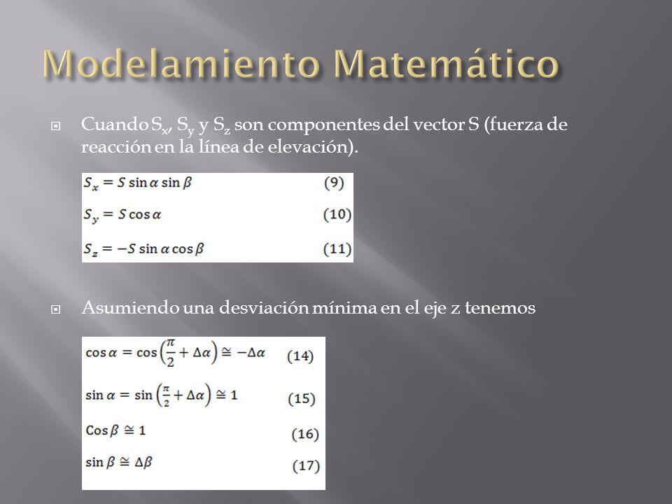 Cuando S x, S y y S z son componentes del vector S (fuerza de reacción en la línea de elevación).