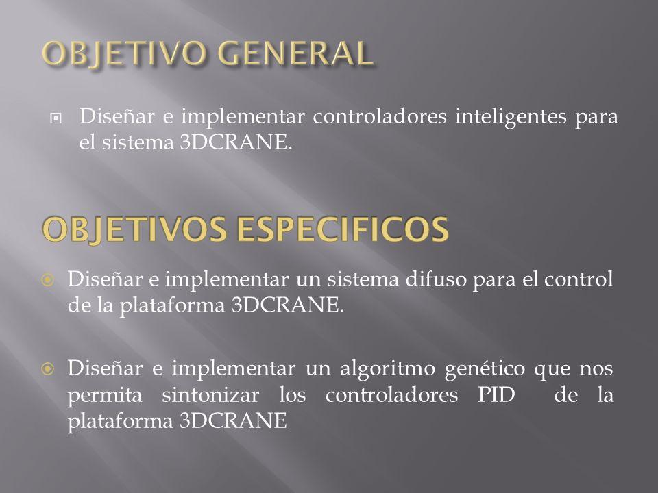 El sistema 3DCRANE es una plataforma, grúa, con libertad de movimiento a lo largo de los ejes X, Y y Z.