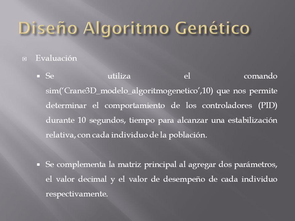 Evaluación Se utiliza el comando sim(Crane3D_modelo_algoritmogenetico,10) que nos permite determinar el comportamiento de los controladores (PID) durante 10 segundos, tiempo para alcanzar una estabilización relativa, con cada individuo de la población.