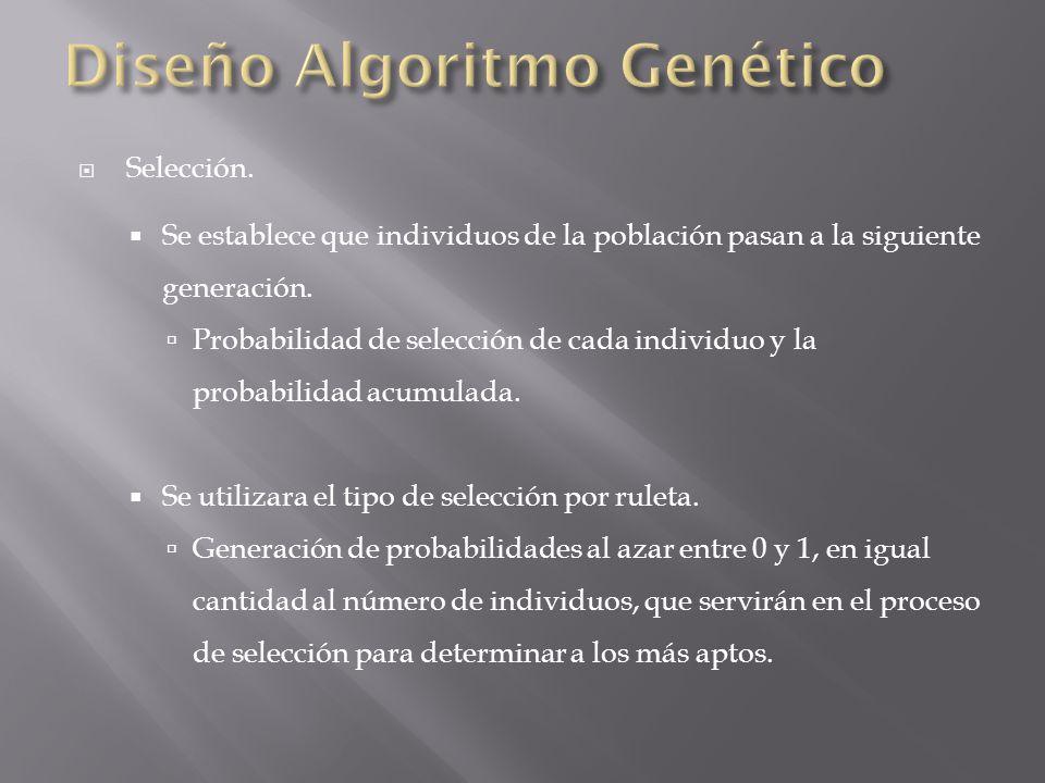 Selección.Se establece que individuos de la población pasan a la siguiente generación.