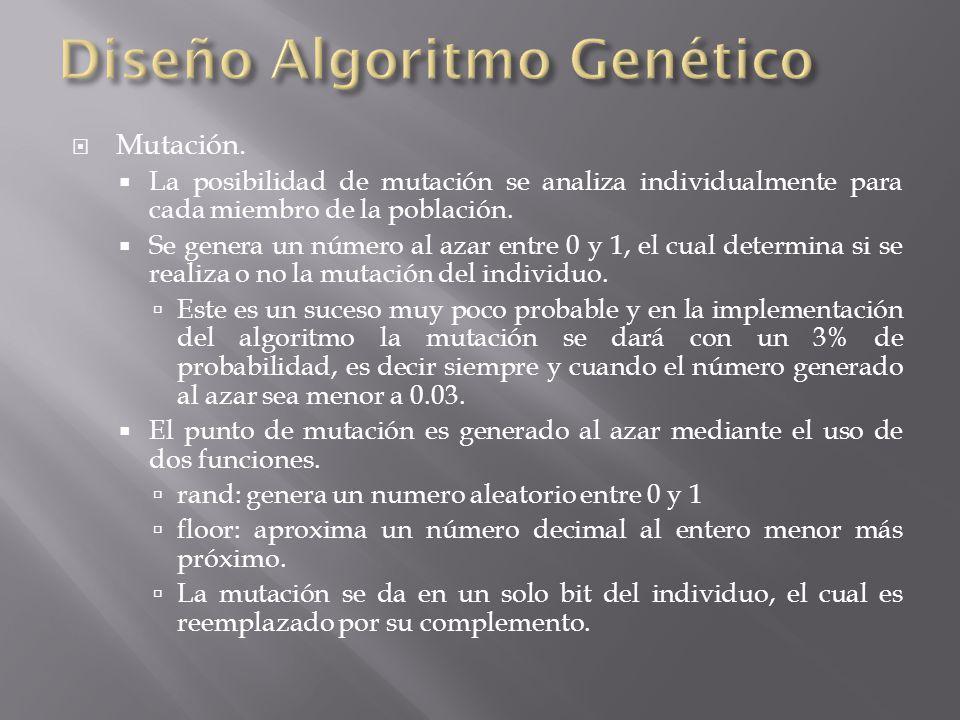 Mutación.La posibilidad de mutación se analiza individualmente para cada miembro de la población.