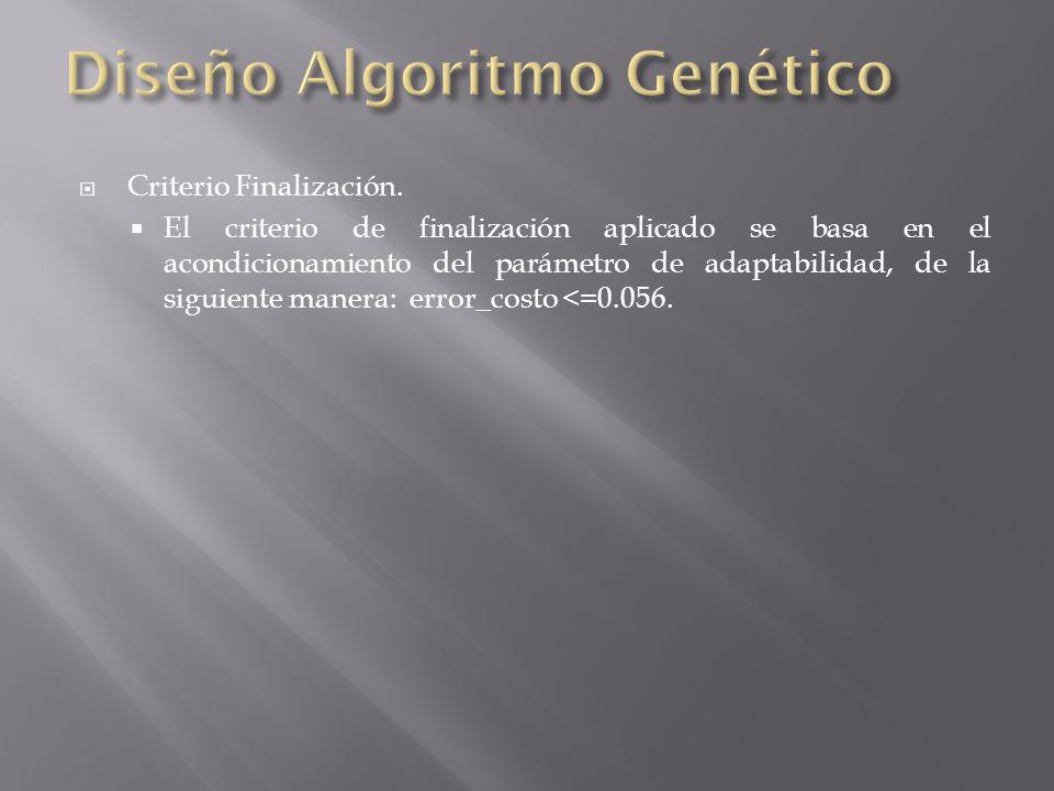 Criterio Finalización.