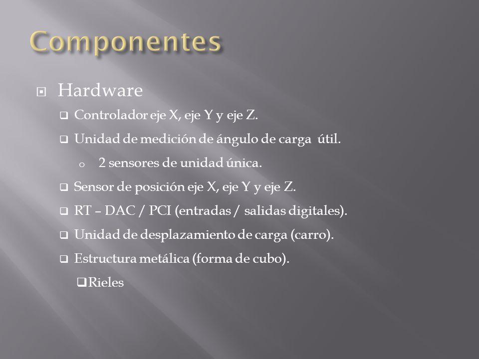 Hardware Controlador eje X, eje Y y eje Z.Unidad de medición de ángulo de carga útil.