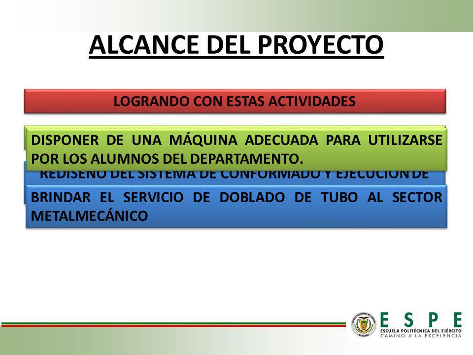 ALCANCE DEL PROYECTO LEVANTAMIENTO TÉCNICO DE LA MÁQUINA SOLUCIÓN DE PROBLEMAS DE FUNCIONALIDAD REDISEÑO DEL SISTEMA DE CONFORMADO Y EJECUCIÓN DE PRUE