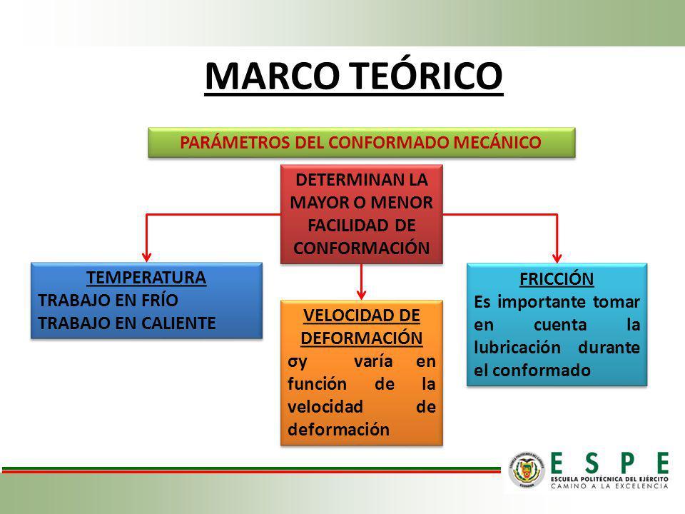 MARCO TEÓRICO PARÁMETROS DEL CONFORMADO MECÁNICO DETERMINAN LA MAYOR O MENOR FACILIDAD DE CONFORMACIÓN TEMPERATURA TRABAJO EN FRÍO TRABAJO EN CALIENTE