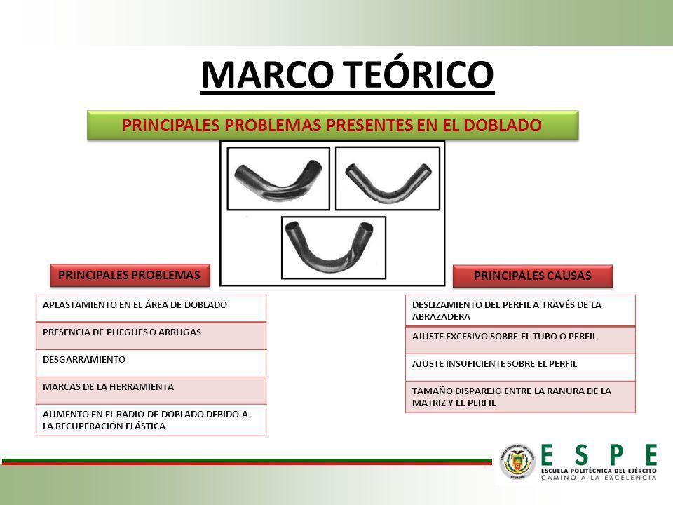 MARCO TEÓRICO PRINCIPALES PROBLEMAS PRESENTES EN EL DOBLADO APLASTAMIENTO EN EL ÁREA DE DOBLADO PRESENCIA DE PLIEGUES O ARRUGAS DESGARRAMIENTO MARCAS
