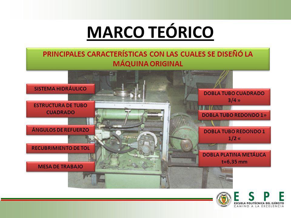 MARCO TEÓRICO PRINCIPALES CARACTERÍSTICAS CON LAS CUALES SE DISEÑÓ LA MÁQUINA ORIGINAL SISTEMA HIDRÁULICO ESTRUCTURA DE TUBO CUADRADO ÁNGULOS DE REFUE