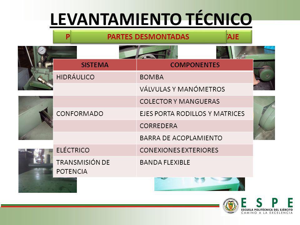 LEVANTAMIENTO TÉCNICO PROBLEMAS EXISTENTES PREVIO AL DESMONTAJE SISTEMACOMPONENTES HIDRÁULICOBOMBA VÁLVULAS Y MANÓMETROS COLECTOR Y MANGUERAS CONFORMA