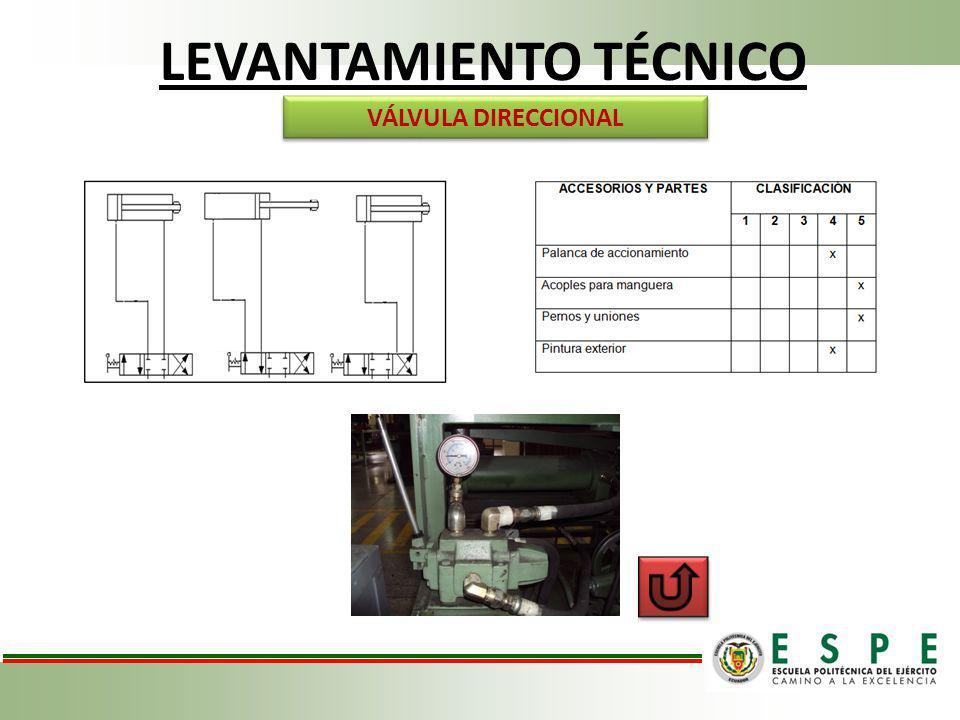 LEVANTAMIENTO TÉCNICO VÁLVULA DIRECCIONAL
