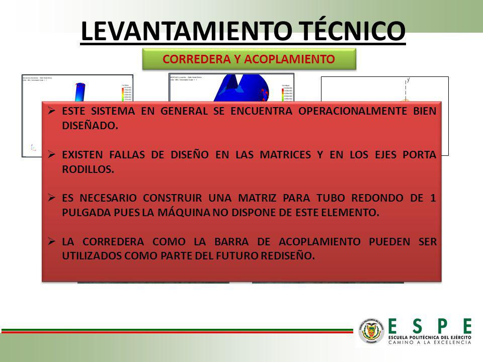 LEVANTAMIENTO TÉCNICO CORREDERA Y ACOPLAMIENTO ESTE SISTEMA EN GENERAL SE ENCUENTRA OPERACIONALMENTE BIEN DISEÑADO. EXISTEN FALLAS DE DISEÑO EN LAS MA