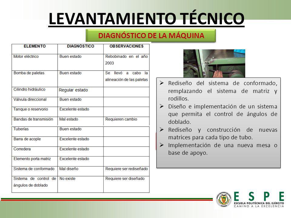 LEVANTAMIENTO TÉCNICO MOTOR ELÉCTRICO Y BANDAS MOTOR TRANSFORMADO DE 34 HP A 15 HP FUNCIONA ADECUADAMENTE CONEXIONES EXTERNAS SIN SEGURIDAD MOTOR TRAN