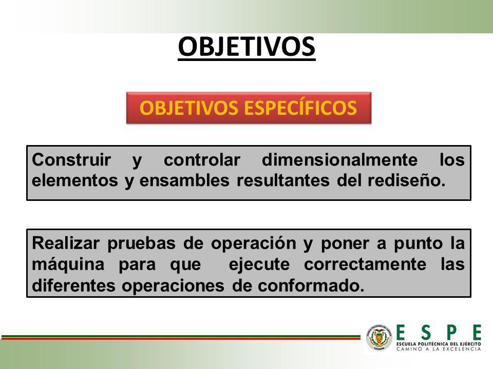 ALCANCE DEL PROYECTO LEVANTAMIENTO TÉCNICO DE LA MÁQUINA SOLUCIÓN DE PROBLEMAS DE FUNCIONALIDAD REDISEÑO DEL SISTEMA DE CONFORMADO Y EJECUCIÓN DE PRUEBAS LOGRANDO CON ESTAS ACTIVIDADES DISPONER DE UNA MÁQUINA ADECUADA PARA UTILIZARSE POR LOS ALUMNOS DEL DEPARTAMENTO.