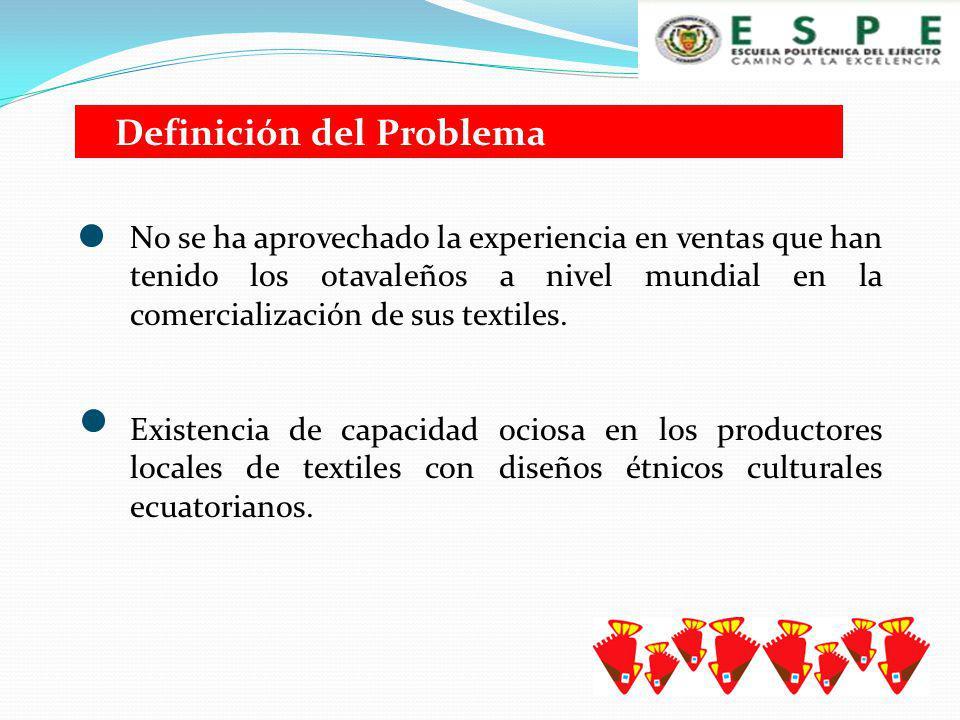 Definición del Problema No se ha aprovechado la experiencia en ventas que han tenido los otavaleños a nivel mundial en la comercialización de sus textiles.
