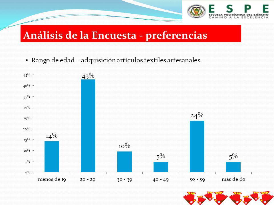 Análisis de la Encuesta - preferencias Distribución de precios por prendas en Leuven Bélgica