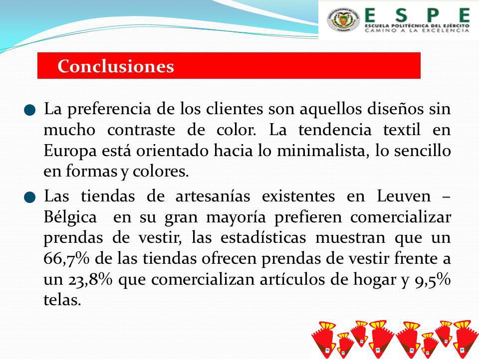 Requisitos exportación textiles Llenar cupón de Cuota CORPEI Cinco dólares por cada Exportación Privada mayor a 3.333 USD.