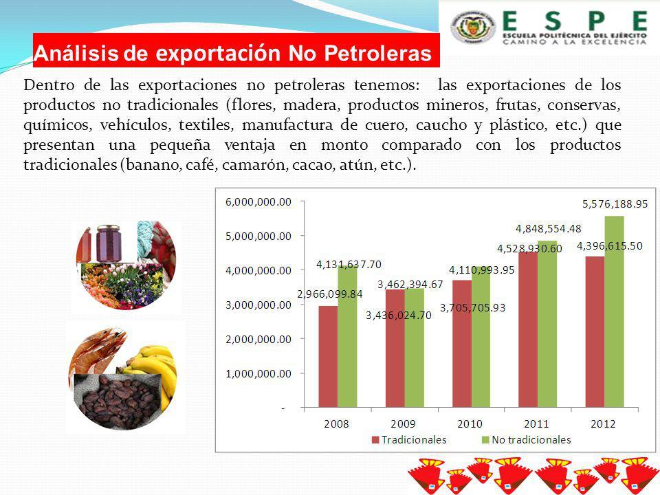 Haciendo un análisis de las exportaciones petroleras y no petroleras siempre las primeras se han caracterizado por representar el rubro más importante de exportaciones ecuatorianas.