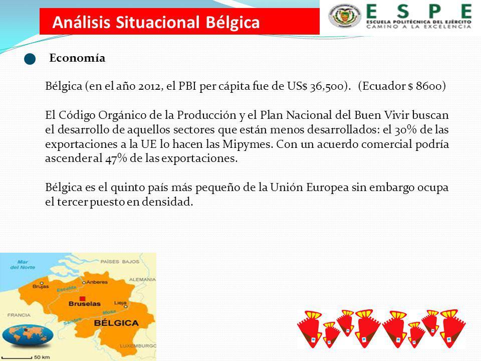 Análisis Situacional Bélgica Bélgica (en el año 2012, el PBI per cápita fue de US$ 36,500).