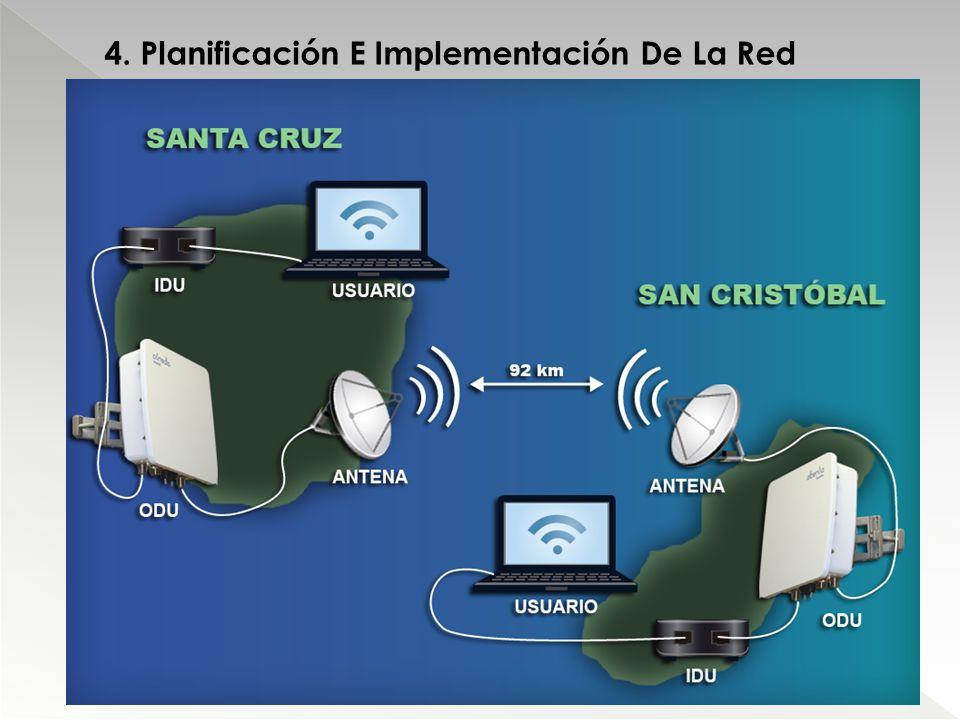 4. Planificación E Implementación De La Red