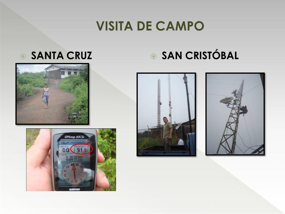 VISITA DE CAMPO SANTA CRUZ SAN CRISTÓBAL