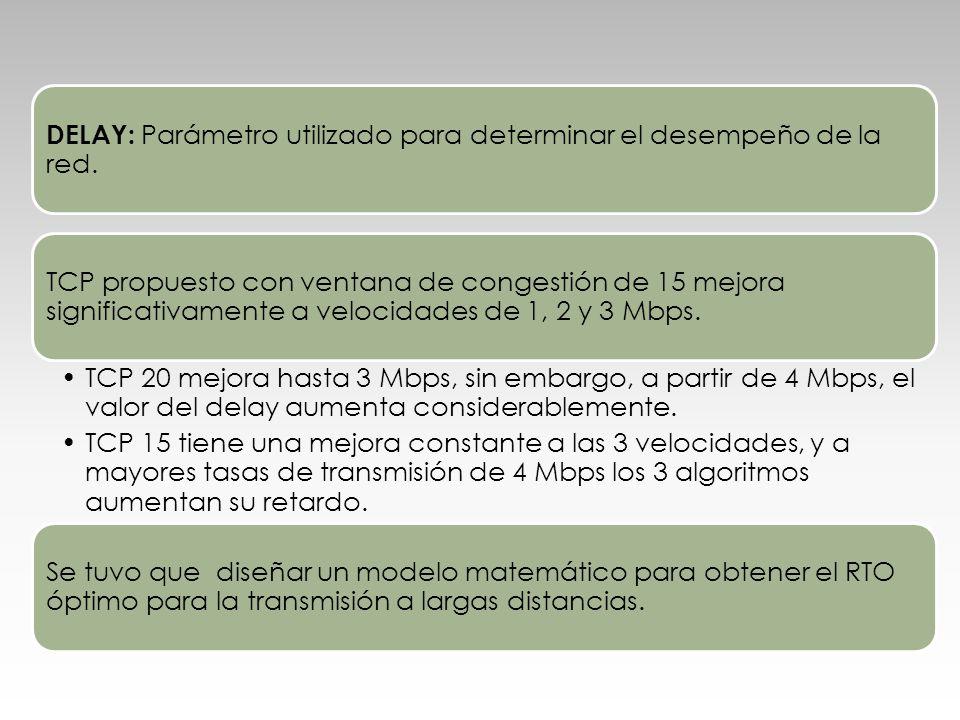 DELAY: Parámetro utilizado para determinar el desempeño de la red. TCP propuesto con ventana de congestión de 15 mejora significativamente a velocidad