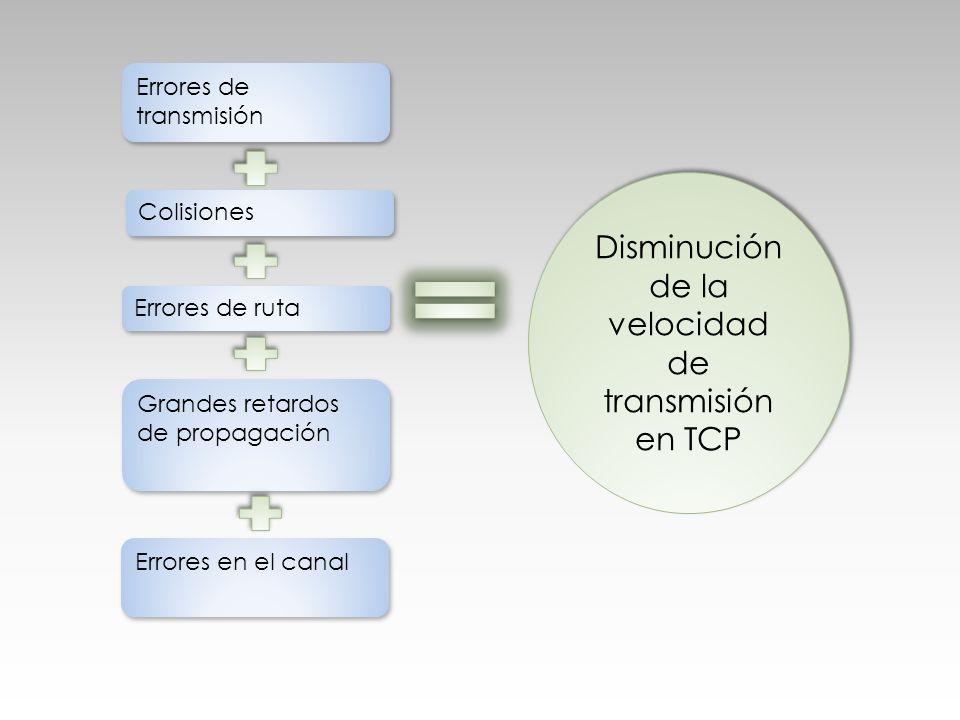 Errores de transmisión Colisiones Errores de ruta Grandes retardos de propagación Errores en el canal Disminución de la velocidad de transmisión en TC