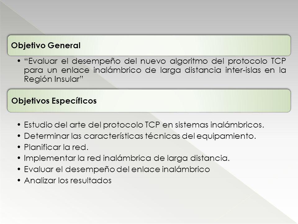 Lo conocido Lo Desconocido: Planteado Versiones de TCP, modificaciones para medios inalámbricos.
