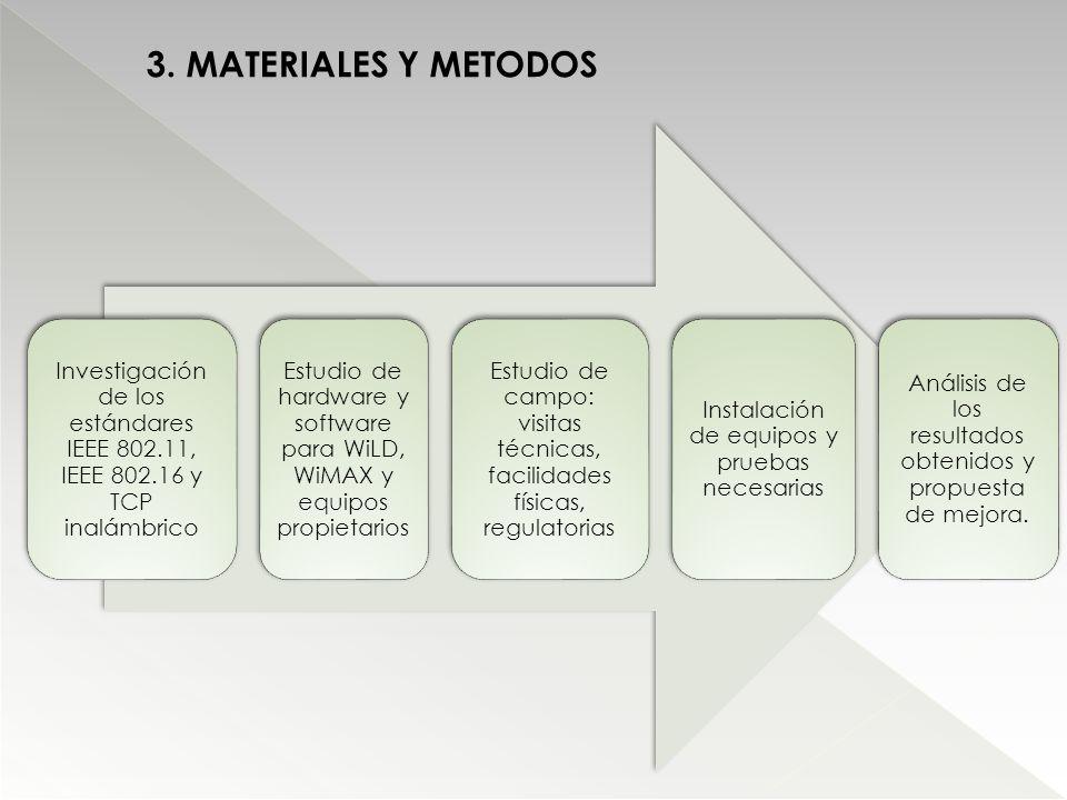 3. MATERIALES Y METODOS Investigación de los estándares IEEE 802.11, IEEE 802.16 y TCP inalámbrico Estudio de hardware y software para WiLD, WiMAX y e