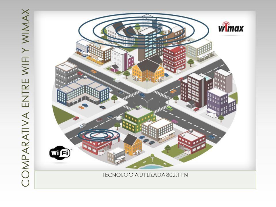 COMPARATIVA ENTRE WIFI Y WIMAX TECNOLOGIA UTILIZADA 802,11 N