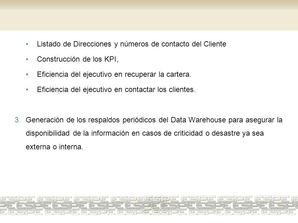 Listado de Direcciones y números de contacto del Cliente Construcción de los KPI, Eficiencia del ejecutivo en recuperar la cartera. Eficiencia del eje